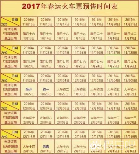 2017春节火车票订票时间表